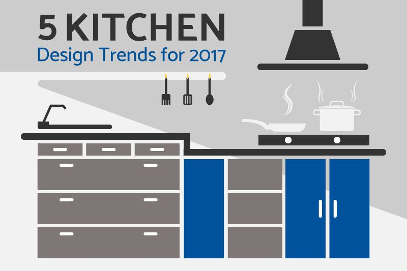 5 kitchen design trends you can work with Accuride