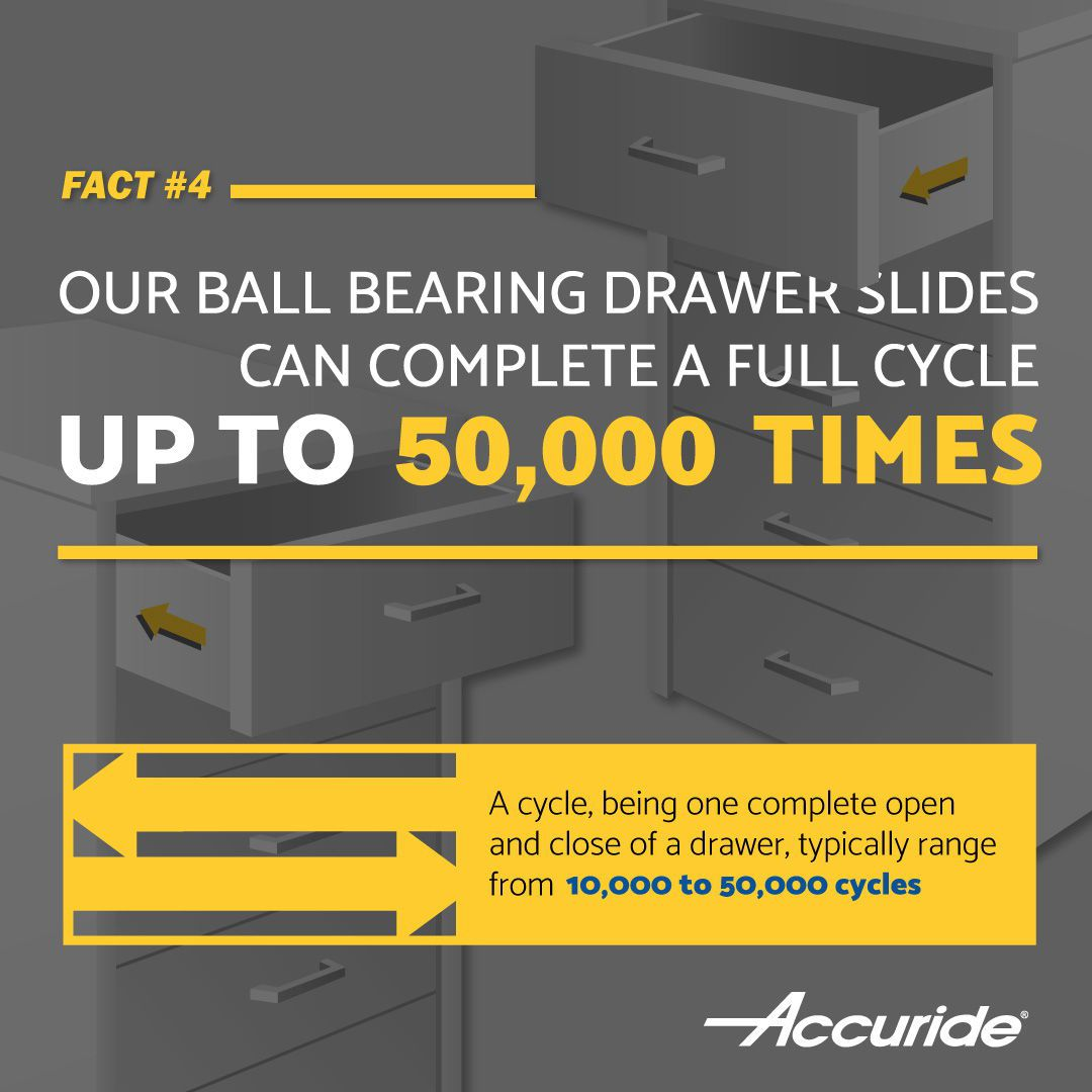 A cycle for a ball bearing drawer slide typically ranges from 10,000 to 50,000 cycles