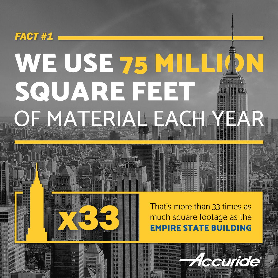 Accuride uses 75 million sqft of material each year