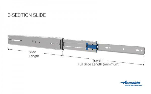 Installers should factor in the distance an application must travel to access and install when choosing their slide.