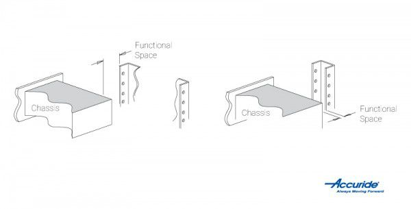 Functional space lies between the side of a chassis and a slide.