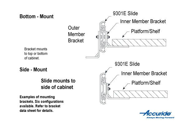 Use a mounting bracket for 9300 Series slides when you mount a platform or shelf instead of a drawer.